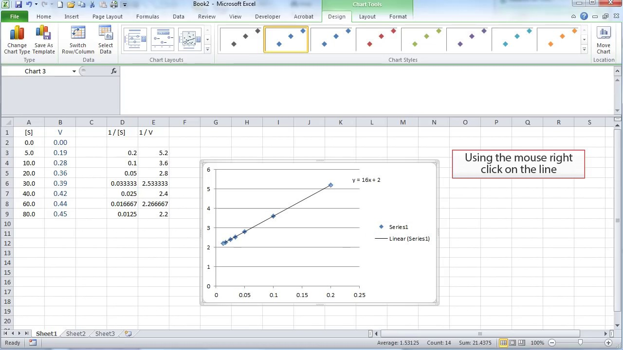 How to calculate vmax and km from a lineweaver and burk plot youtube how to calculate vmax and km from a lineweaver and burk plot ccuart Images