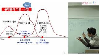 PMP 자격증 6판 K map 동영상을 통해, PMP …