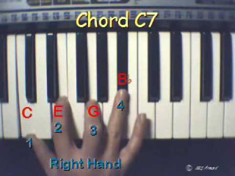How To Play C7 Chord On Keyboard Right Hand Youtube