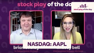 Episode 47: Long Call For AAPL (NASDAQ: AAPL)