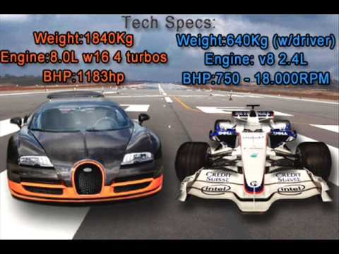 f1 car vs bugatti veyron ss drag race comparative not. Black Bedroom Furniture Sets. Home Design Ideas