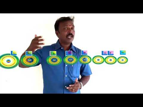 Ionization energy in tamil