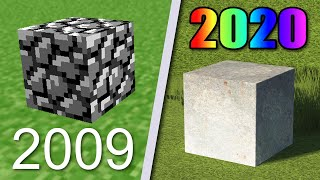 MINECRAFT era ASI  en 2009