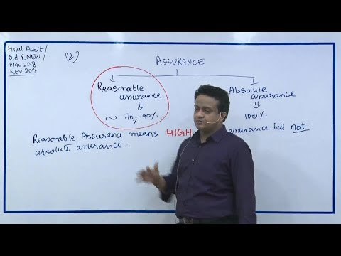 CA Final Audit – Universal Auditing Standards Concepts – By Siddharth Agarwal Classes.