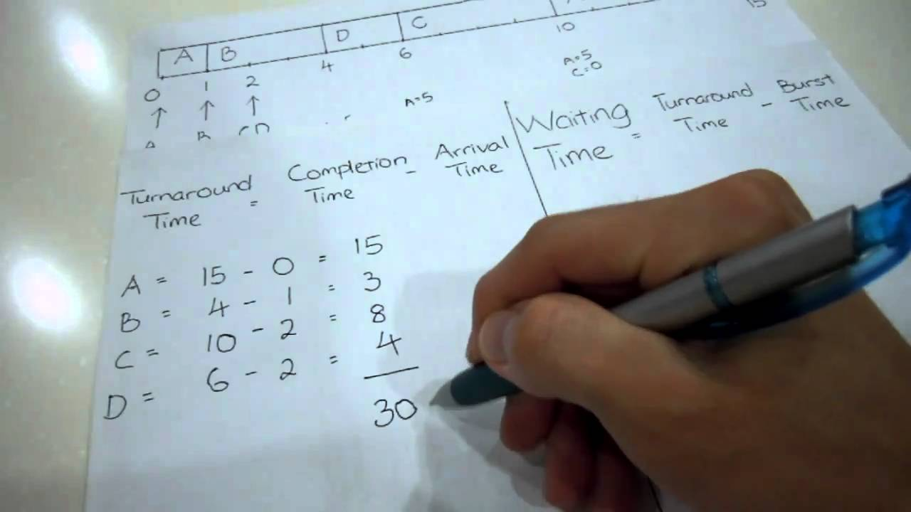 how to make timeline for scheduling algorithms