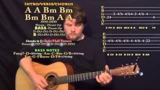 Tennessee Whiskey Chris Stapleton Guitar Lesson Chord Chart in