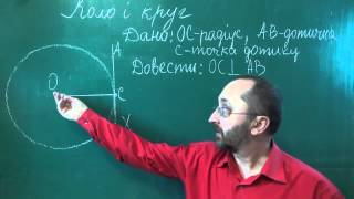 Коло і круг Урок 3 - Геометрія 7 клас