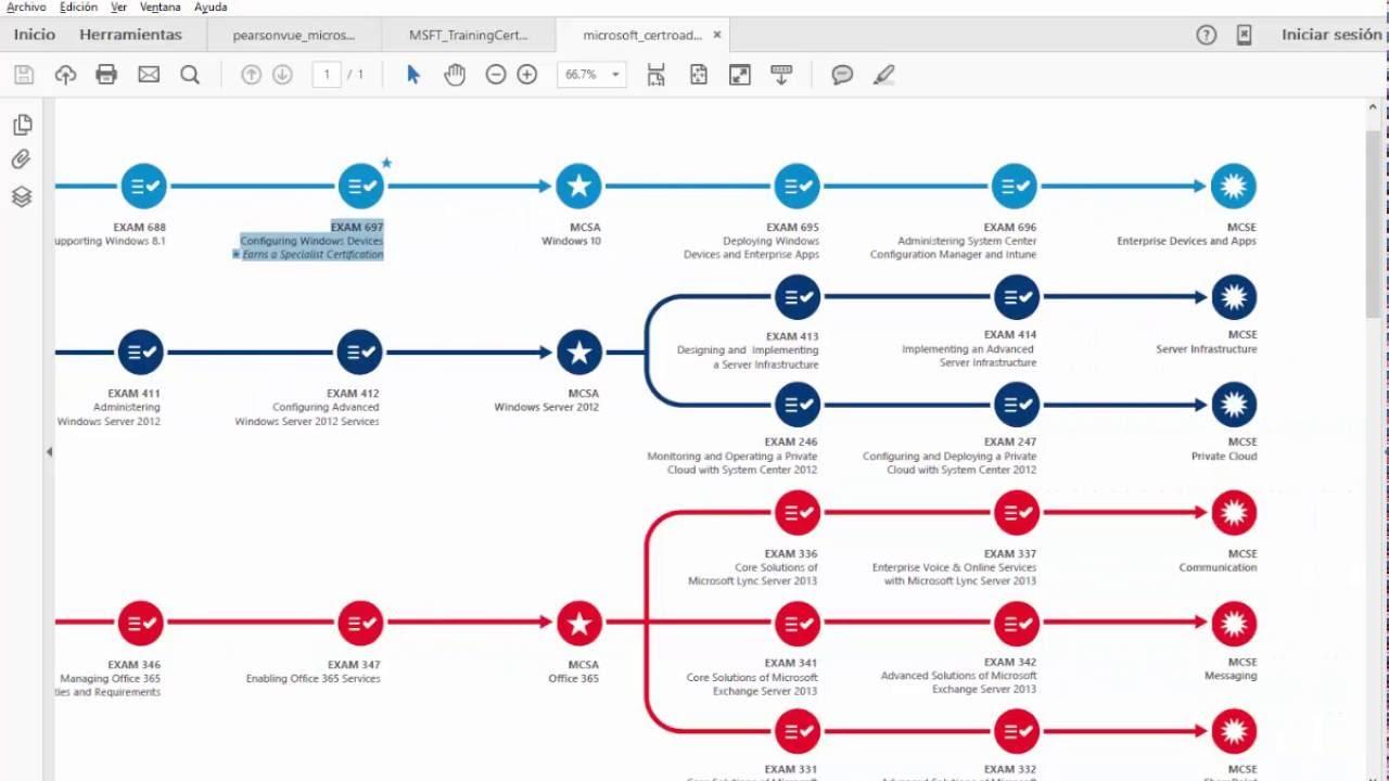 Microsoft certification qu carrera elegir para una carrera microsoft certification qu carrera elegir para una carrera microsoft junio 2016 1betcityfo Choice Image
