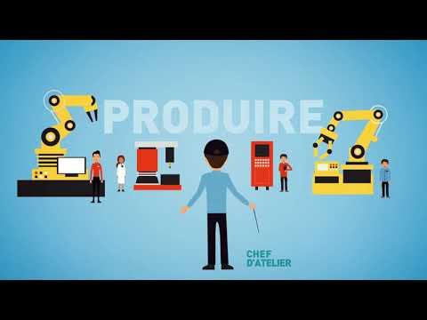 L'industrie, des métiers d'avenir