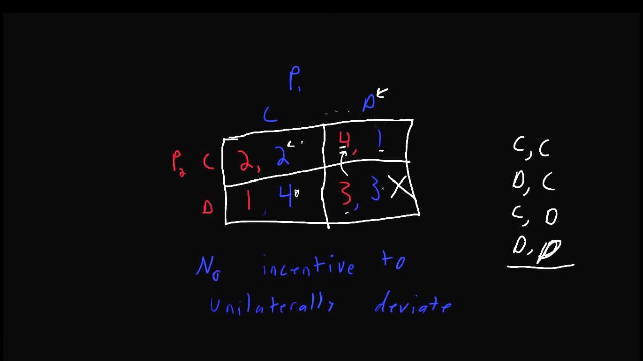 Gts 3 2 Nash Equilibrium Example Youtube