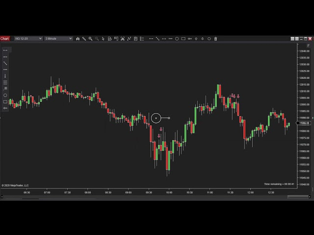 112020 -- Daily Market Review ES CL NQ - Live Futures Trading Call Room