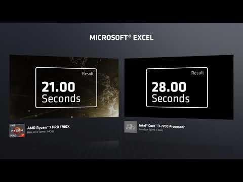 AMD Ryzen™ PRO Desktop Red Button Video
