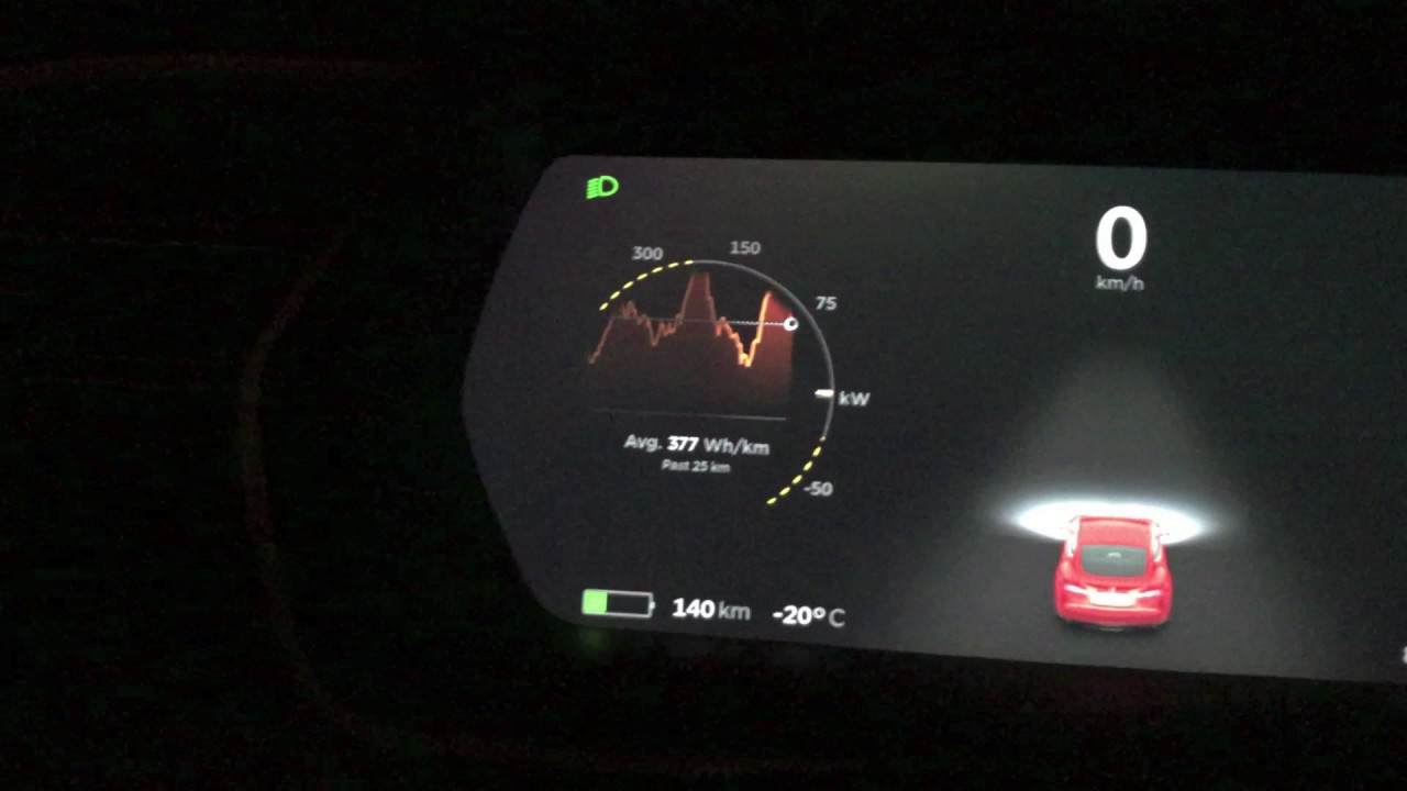 Cold Weather Impact On Tesla Regen Braking