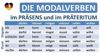 Reflexive verben im dativ und akkusativ