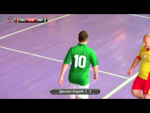 Обзор матча Infopulse United - Ciklum United #itliga14