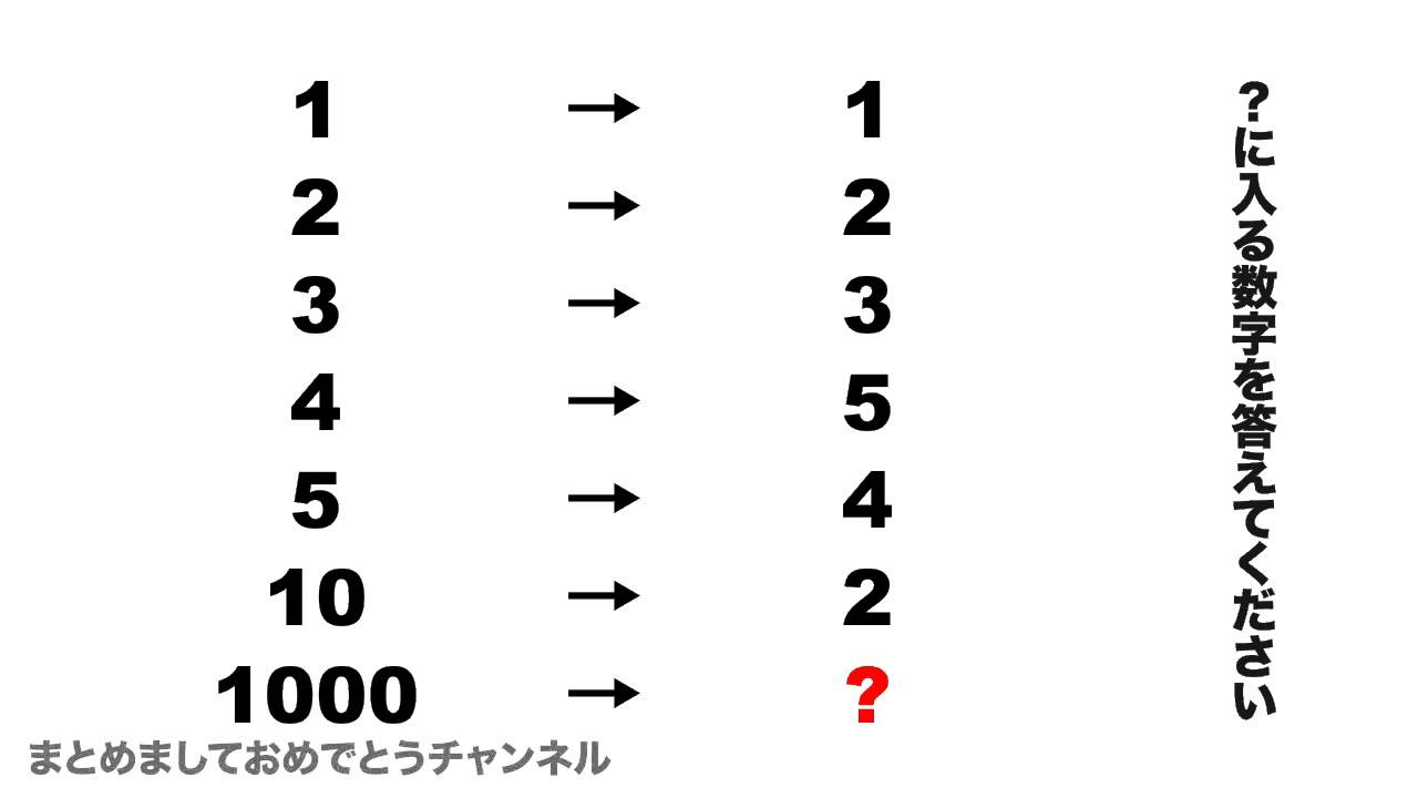 ひらめき問題】小学生の正解率58...