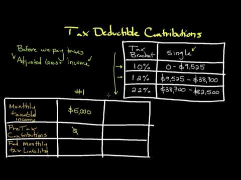 Pre-tax vs Post-tax Contributions