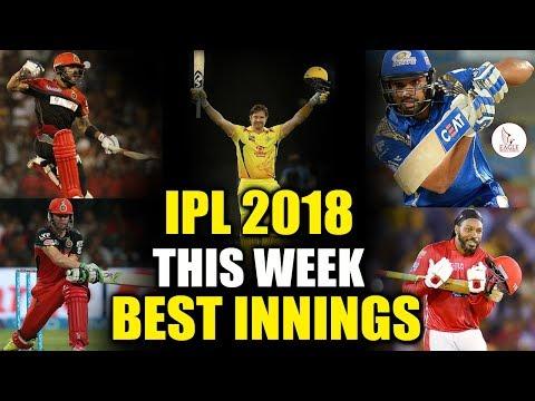 IPL 2018 Top players of the Week | IPL SPORTS NEWS | SPORTS UPDATES | Eagle Media Works