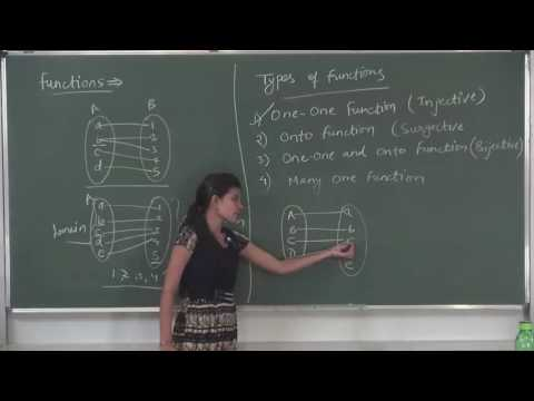 MATHS XII-1-03 functions (2016) by Swati Mishra, Pradeep Kshetrapal channel