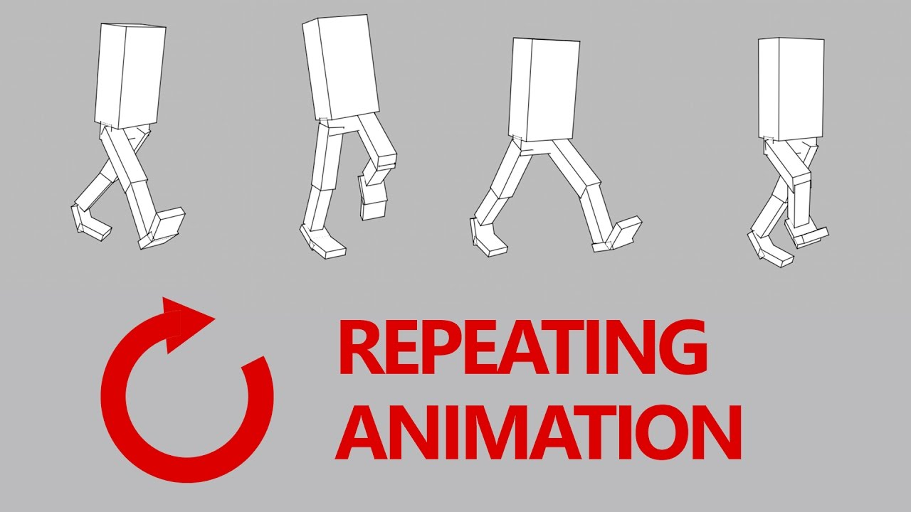 Cinema 4D Quick Tip: Looping Animations