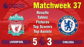 Liverpool vs Chelsea 5-3, English Premier League Hasil Lengkap Pertandingan pekan 37