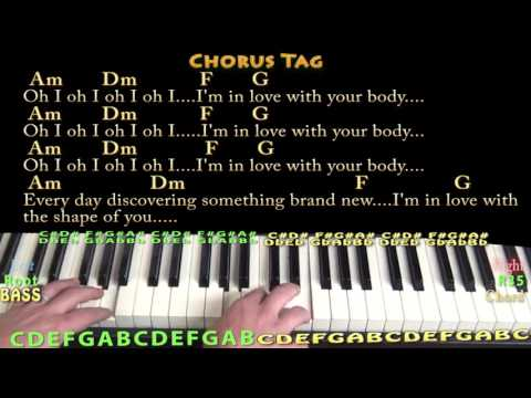 Shape of You (Ed Sheeran) Piano Jamtrack in Am Minor with Chords/Lyrics