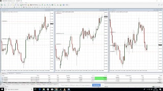 Forex Live Trading | Forex Live Streaming Price Action Trading