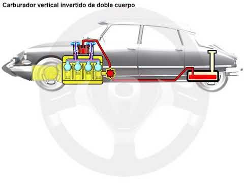 Historia de la alimentación de gasolina (3/14)