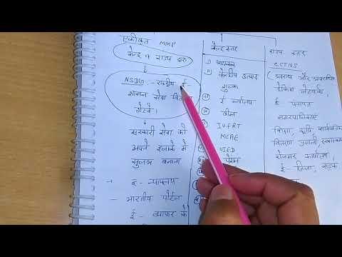 शिक्षा के क्षेत्र में ICT