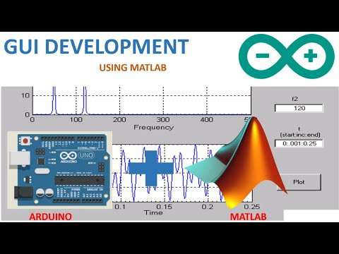 GUI + MATLAB + ARDUINO | How To Interface Arduino With Matlab Using GUI | MATLAB Tutorial Part-1