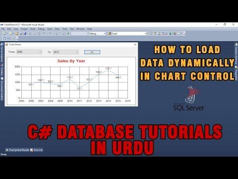 C# Chart Control Tutorial In Urdu - Load Data Dynamically in Chart Control