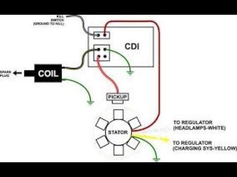 como CONECTAR EL CDI A MI MOTO sistema de encendido