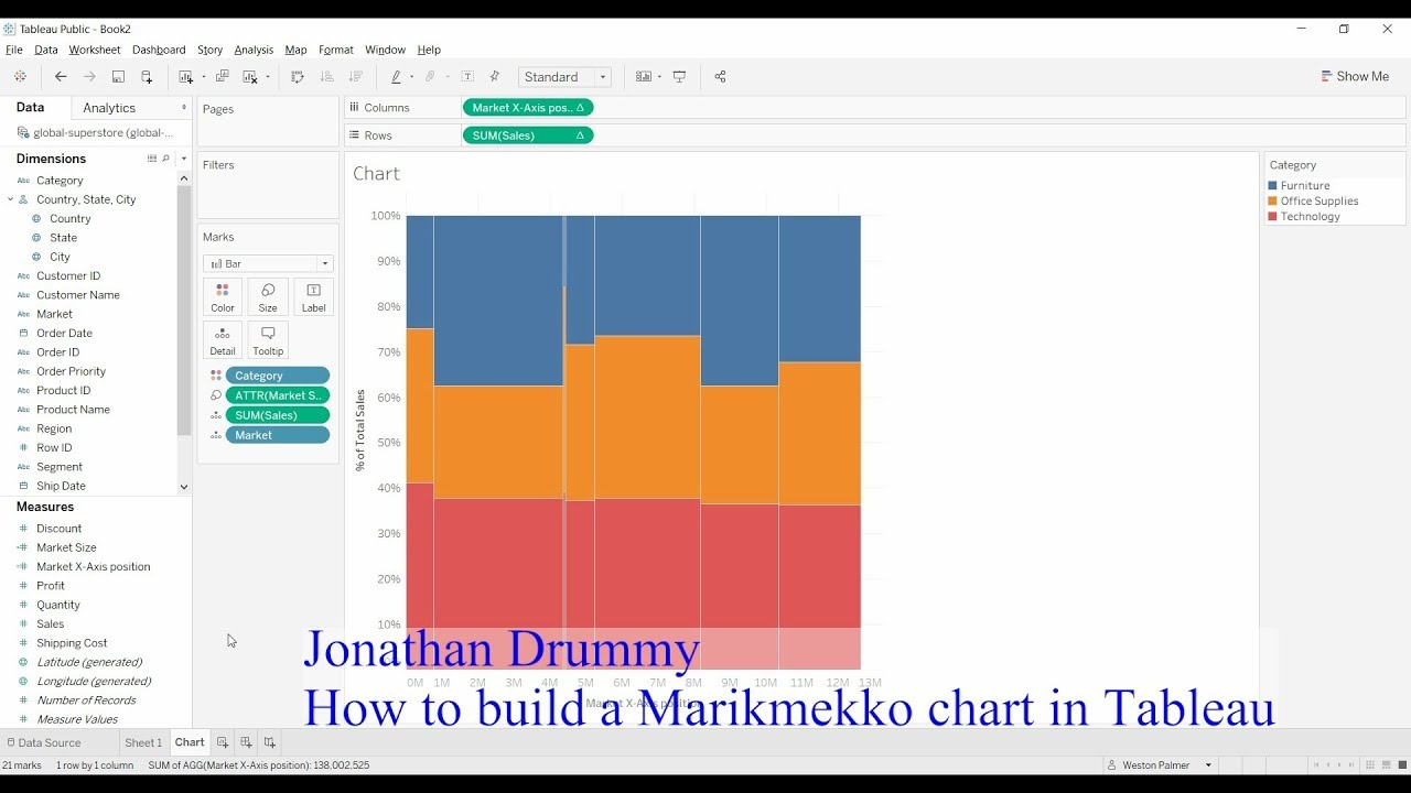 Tableau Tutorial - Creating a Marimekko / Mekko chart (Jonathan Drummey)