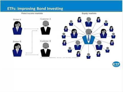 Understanding Fixed Income ETFs: Liquidity Risks, Unique Opportunities
