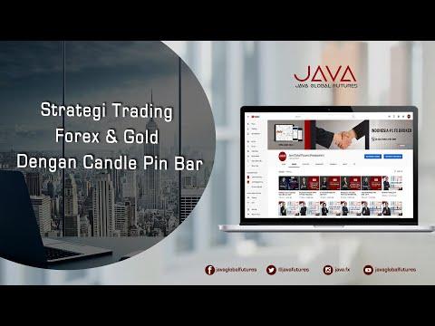 strategi-trading-forex-&-gold-dengan-candle-pin-bar