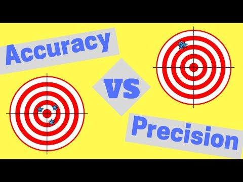Accuracy and Precision | It's Easy!