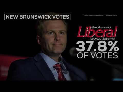 What happened in the New Brunswick election?