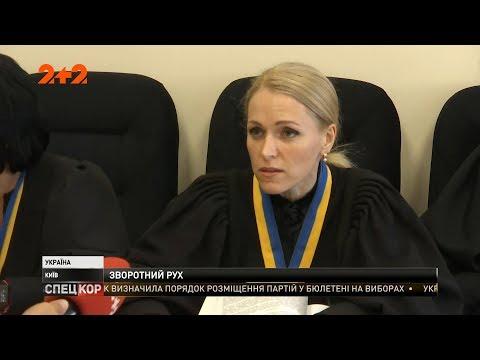 Столичний суд скасував перейменування вулиць на честь Бандери й Шухевича