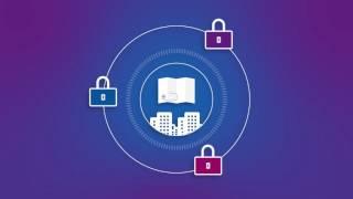 IT-Security mit Axians Deutschland