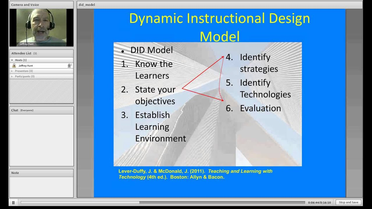 Dynamic Instructional Design Model Youtube