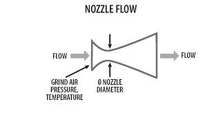 Nozzle Flow Calculator