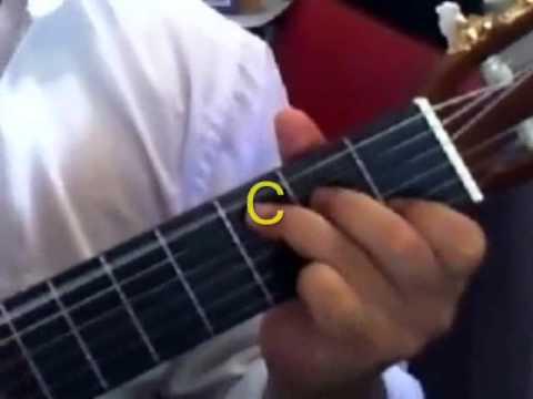 How To Play Viva Las Vegas By Elvis Presley On Guitar Youtube