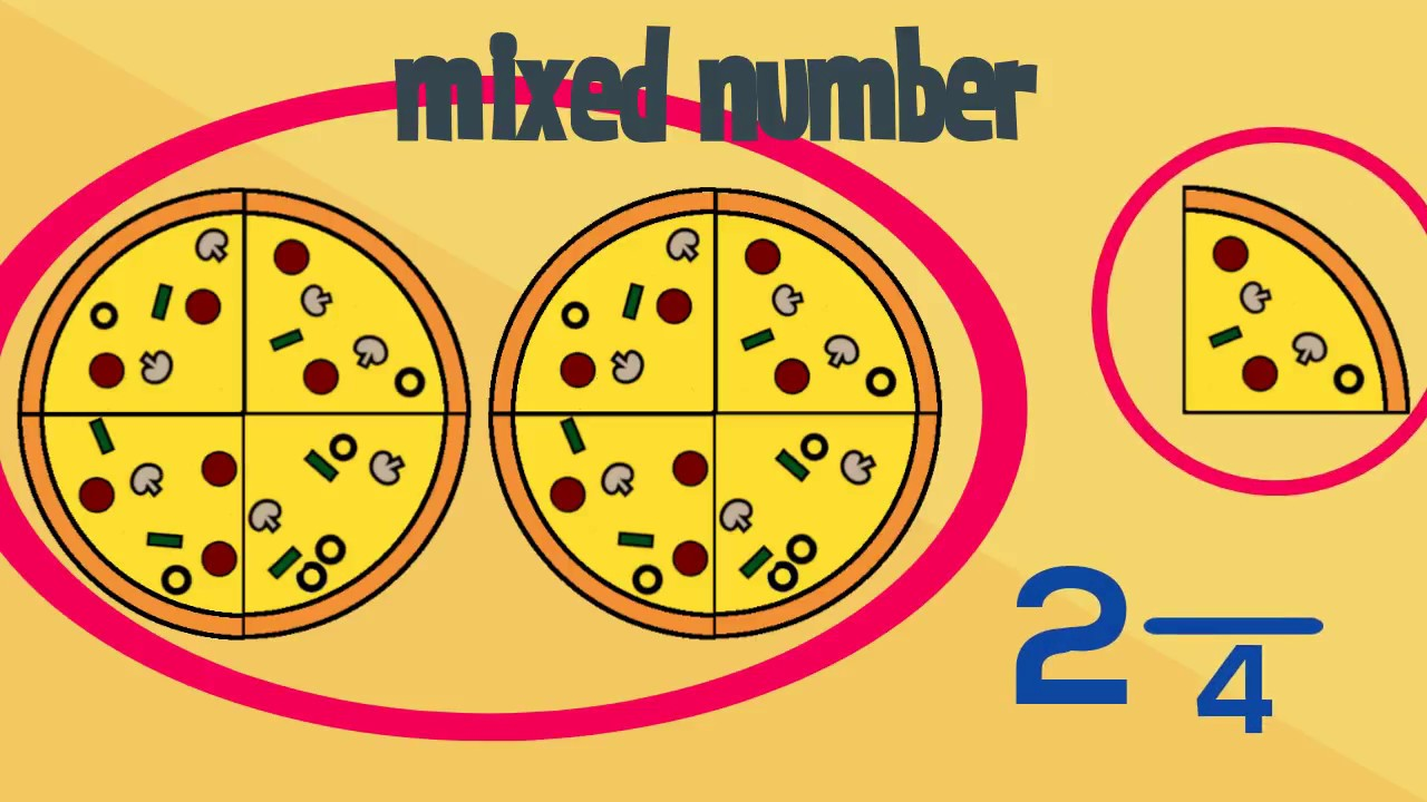 Improper Fractions & Mixed Numbers | Learning Maths