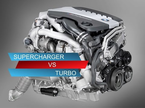 Supercharger VS Turbo Explained (3D Animation)