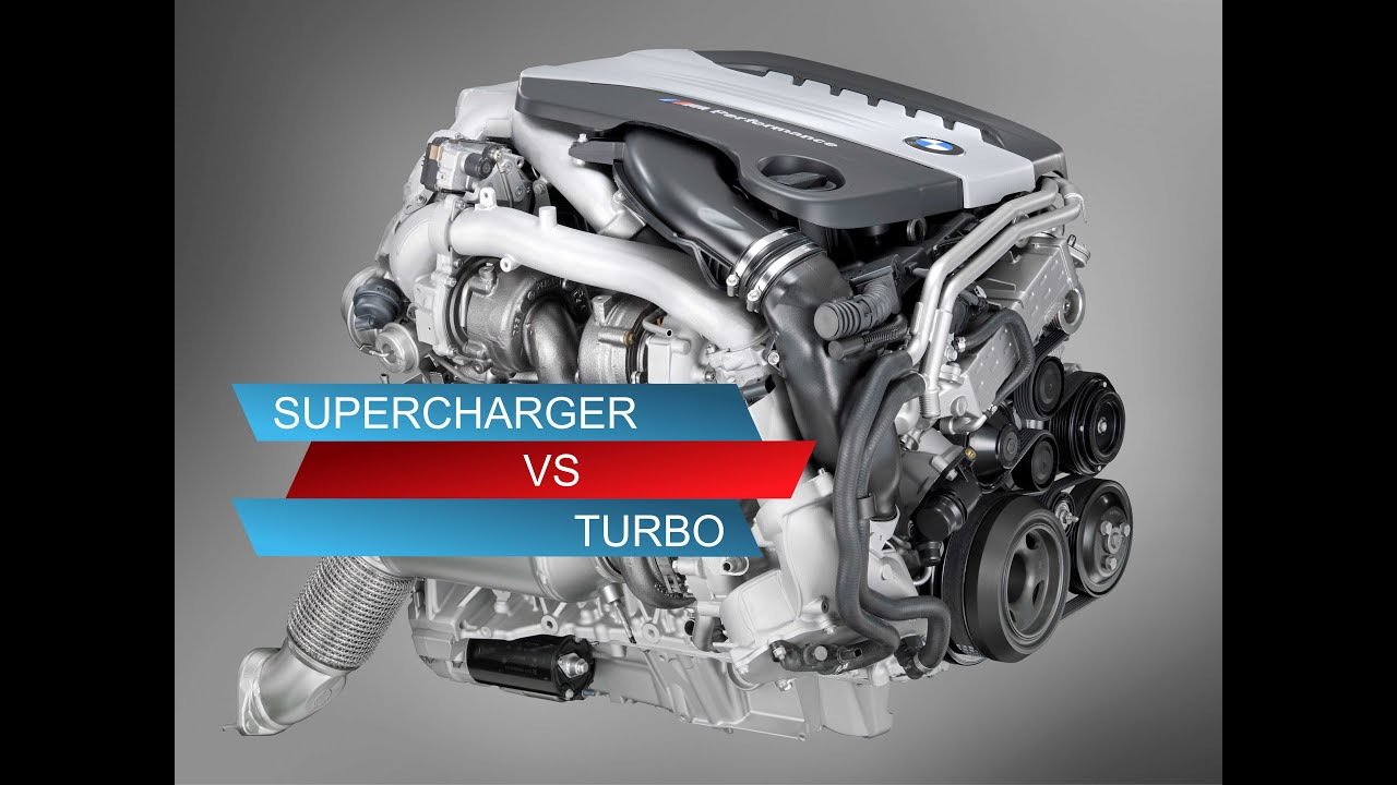 How Turbochargers Work - Gear Patrol