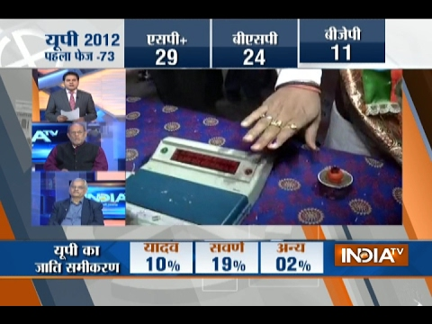 Assembly Poll: Will the Public Vote on the Name of Development or Caste?