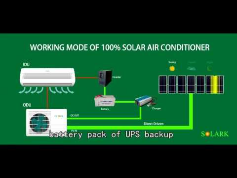 SOlAR POWER AIR CONDITION IN SRI LANKA