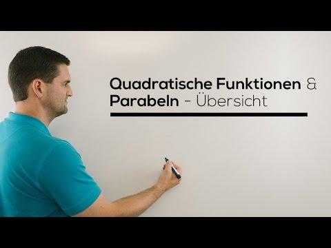 parabeln quadratische funktionen bersicht scheitelpunkt stauchung streckung. Black Bedroom Furniture Sets. Home Design Ideas