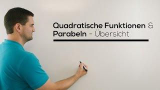 Parabeln, Quadratische Funktionen,Übersicht,Scheitelpunkt,Stauchung,Streckung