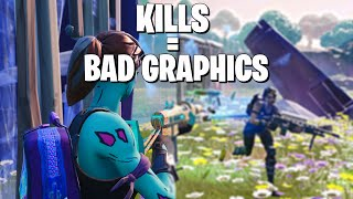 Lowering My FPS For Every Kill (Fortnite Battle Royale Challenge Series)